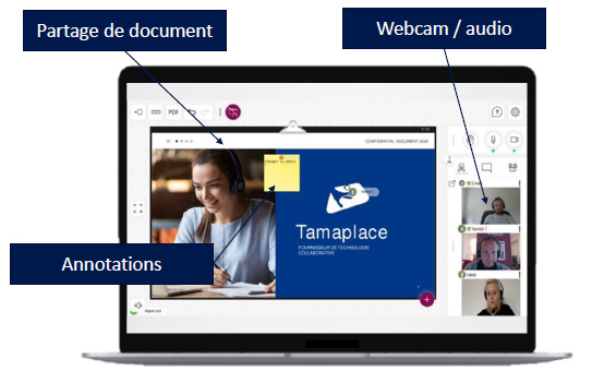 SOFA logiciel de visioconférence meeting