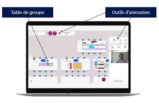 SOFA Workshop collaboration visuelle