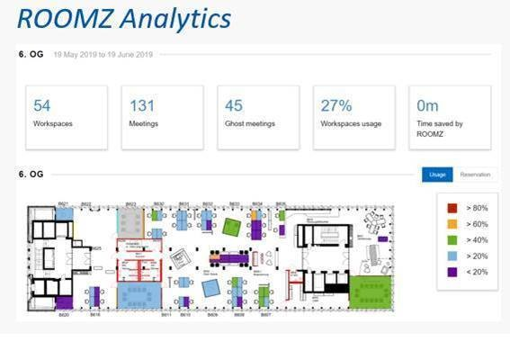 Roomz Analytics