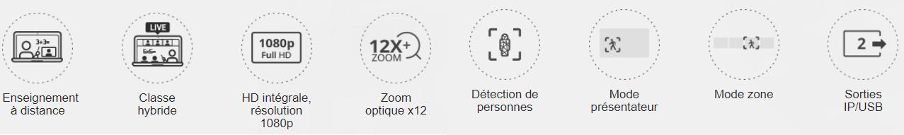 fonctionnalités caméra visioconférence DL30